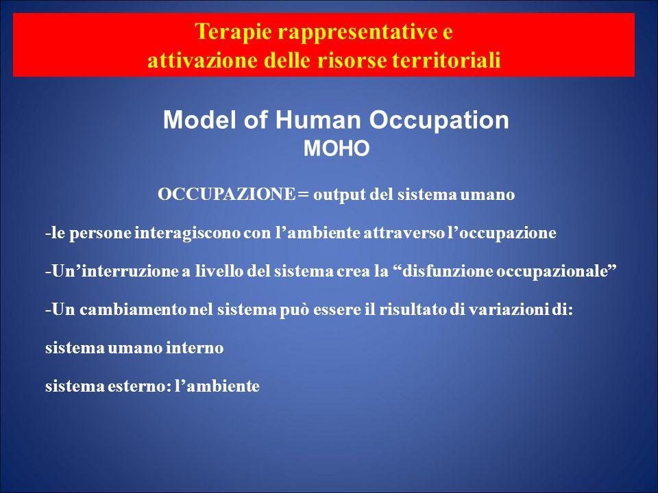 Model of Human Occupation MOHO Terapie rappresentative e attivazione delle risorse territoriali OCCUPAZIONE = output del sistema umano -le persone int
