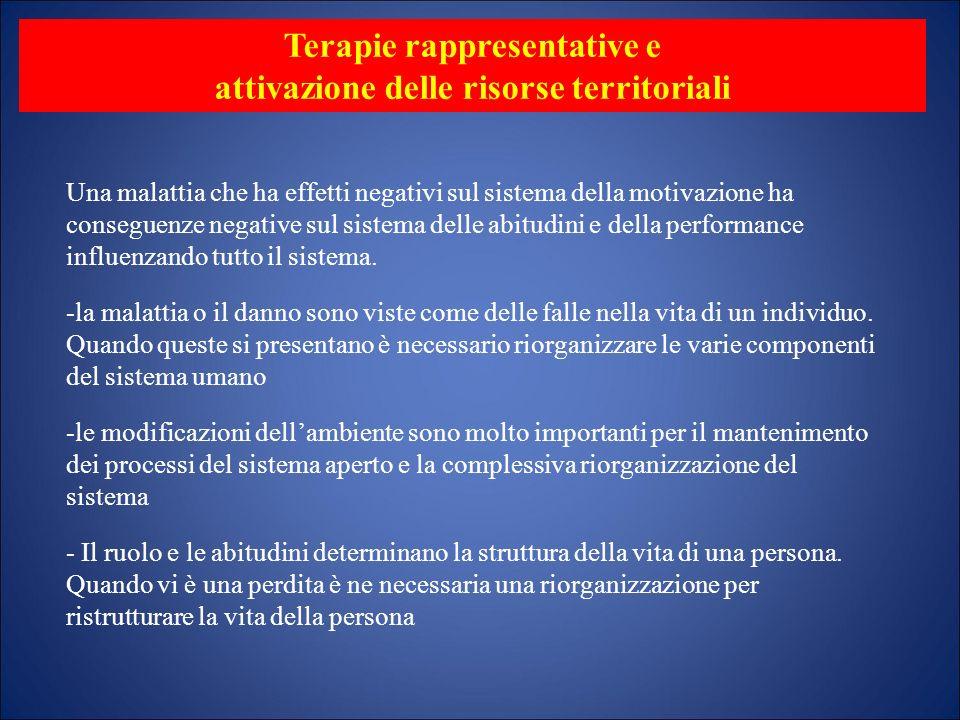 Una malattia che ha effetti negativi sul sistema della motivazione ha conseguenze negative sul sistema delle abitudini e della performance influenzand