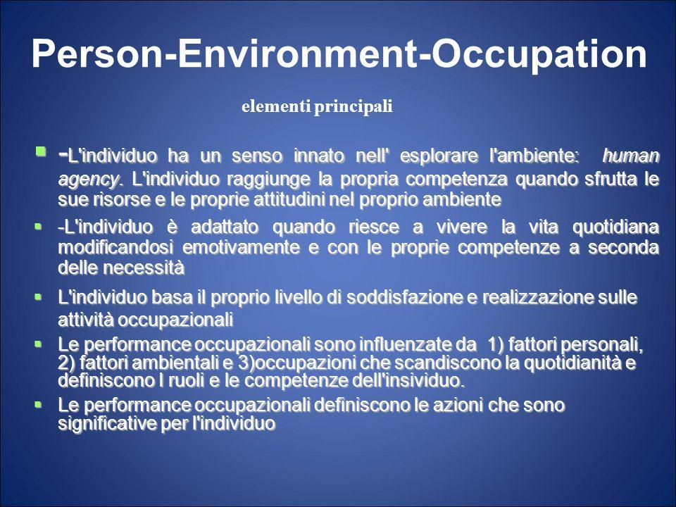 - L'individuo ha un senso innato nell' esplorare l'ambiente: human agency. L'individuo raggiunge la propria competenza quando sfrutta le sue risorse e