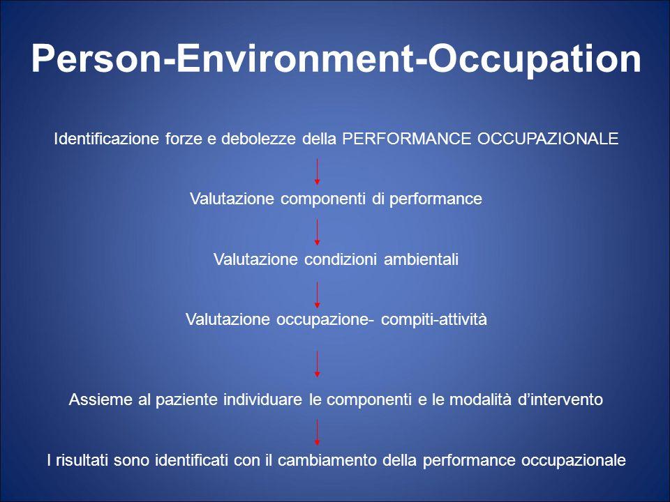Person-Environment-Occupation Identificazione forze e debolezze della PERFORMANCE OCCUPAZIONALE Valutazione componenti di performance Valutazione cond