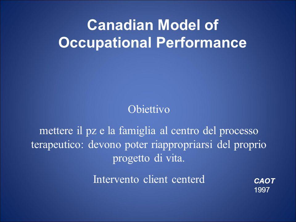 Canadian Model of Occupational Performance CAOT 1997 Obiettivo mettere il pz e la famiglia al centro del processo terapeutico: devono poter riappropri