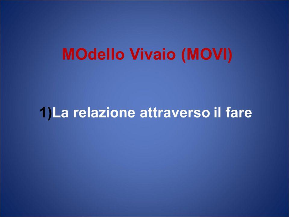 MOdello Vivaio (MOVI) 1)La relazione attraverso il fare