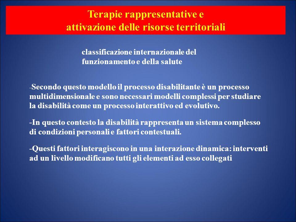 Terapie rappresentative e attivazione delle risorse territoriali classificazione internazionale del funzionamento e della salute - Secondo questo mode