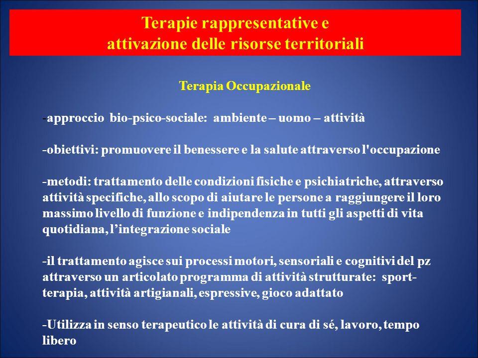 Terapie rappresentative e attivazione delle risorse territoriali Terapie rappresentative e attivazione delle risorse territoriali Model of Human Occupation MOHO sviluppato da Kielhofner nel 1995