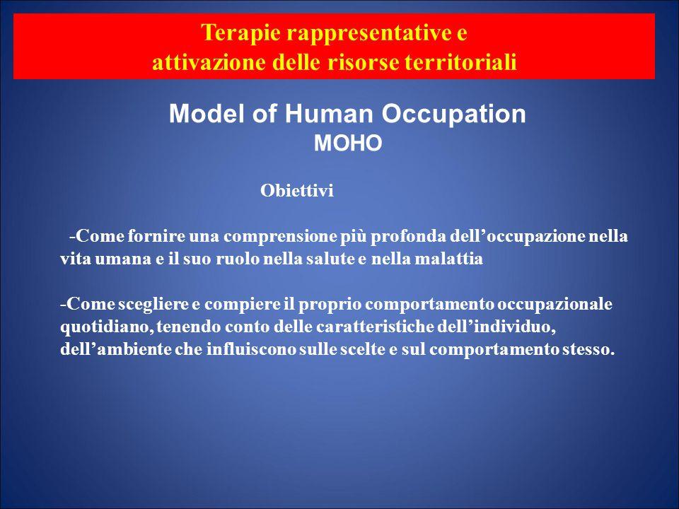 Model of Human Occupation MOHO Obiettivi -Come fornire una comprensione più profonda delloccupazione nella vita umana e il suo ruolo nella salute e ne