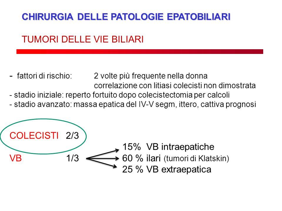 CHIRURGIA DELLE PATOLOGIE EPATOBILIARI TUMORI DELLE VIE BILIARI - fattori di rischio: 2 volte più frequente nella donna correlazione con litiasi colec