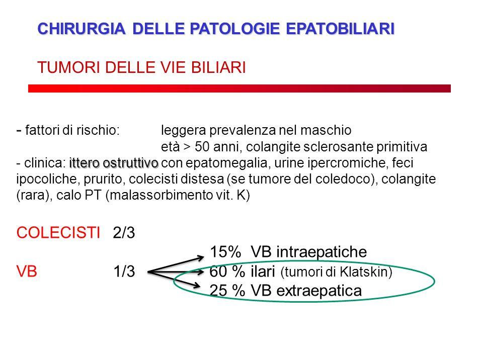 CHIRURGIA DELLE PATOLOGIE EPATOBILIARI TUMORI DELLE VIE BILIARI - fattori di rischio: leggera prevalenza nel maschio età > 50 anni, colangite sclerosa