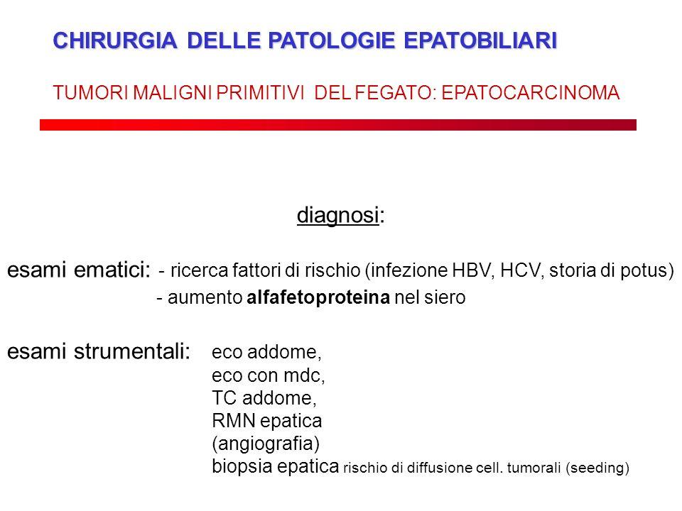 CHIRURGIA DELLE PATOLOGIE EPATOBILIARI TUMORI MALIGNI PRIMITIVI DEL FEGATO: EPATOCARCINOMA diagnosi: esami ematici: - ricerca fattori di rischio (infe
