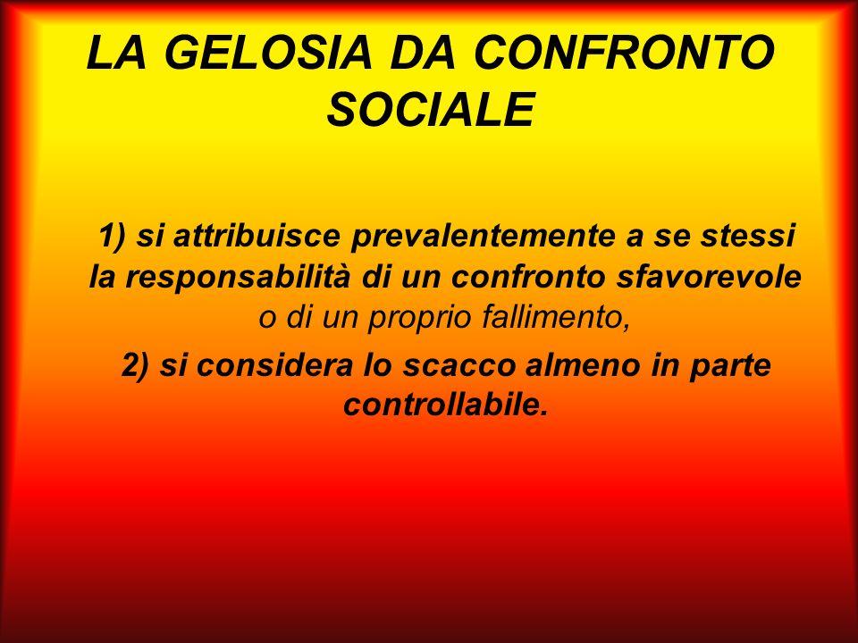 LA GELOSIA DA CONFRONTO SOCIALE 1) si attribuisce prevalentemente a se stessi la responsabilità di un confronto sfavorevole o di un proprio fallimento