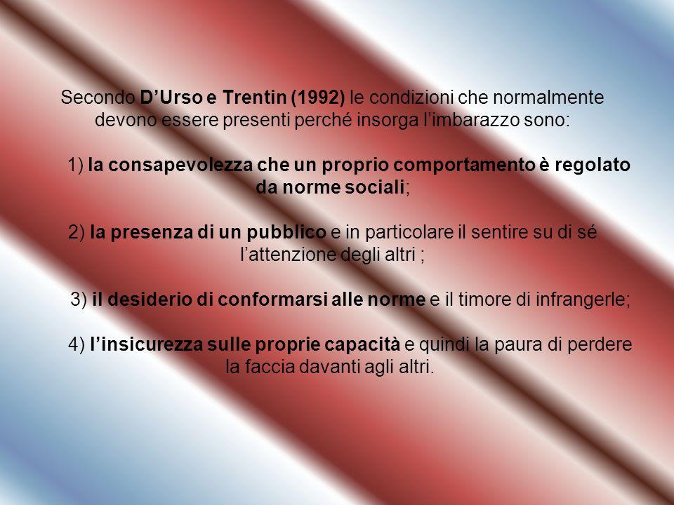 Secondo DUrso e Trentin (1992) le condizioni che normalmente devono essere presenti perché insorga limbarazzo sono: 1) la consapevolezza che un propri