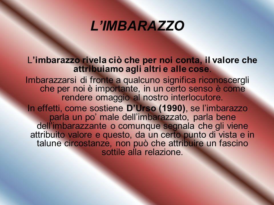 LIMBARAZZO Limbarazzo rivela ciò che per noi conta, il valore che attribuiamo agli altri e alle cose. Imbarazzarsi di fronte a qualcuno significa rico
