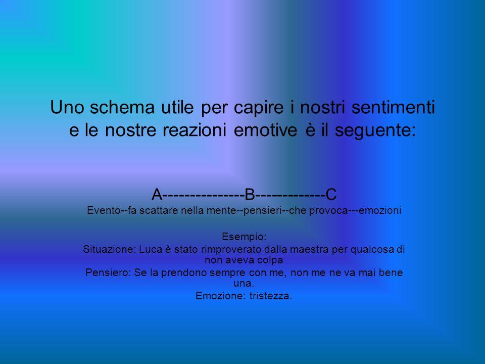 Uno schema utile per capire i nostri sentimenti e le nostre reazioni emotive è il seguente: A---------------B-------------C Evento--fa scattare nella