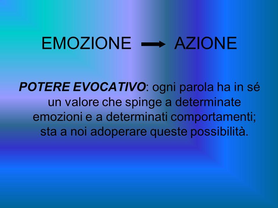 EMOZIONE AZIONE POTERE EVOCATIVO: ogni parola ha in sé un valore che spinge a determinate emozioni e a determinati comportamenti; sta a noi adoperare