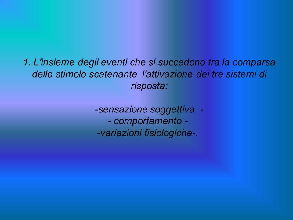 1. Linsieme degli eventi che si succedono tra la comparsa dello stimolo scatenante lattivazione dei tre sistemi di risposta: -sensazione soggettiva -