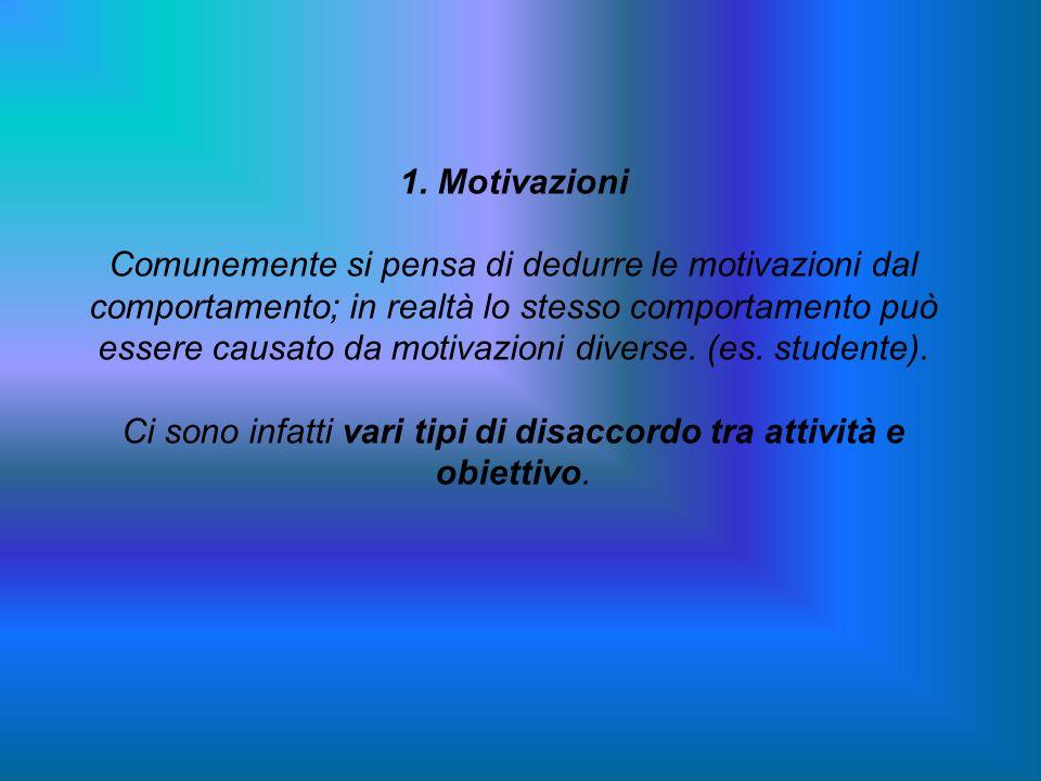 1. Motivazioni Comunemente si pensa di dedurre le motivazioni dal comportamento; in realtà lo stesso comportamento può essere causato da motivazioni d