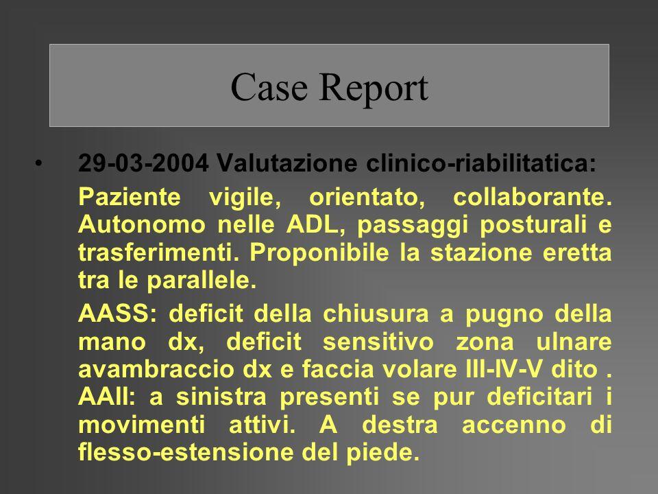 Case Report 29-03-2004 Valutazione clinico-riabilitatica: Paziente vigile, orientato, collaborante. Autonomo nelle ADL, passaggi posturali e trasferim