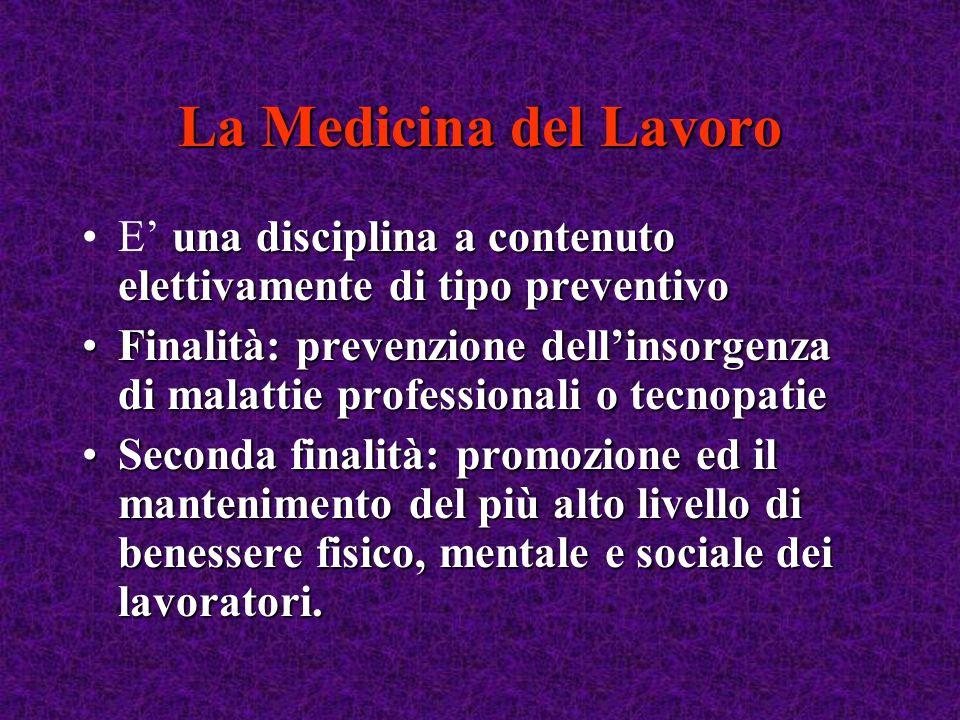 SORVEGLIANZA SANITARIA (D.Lgs.81/2008 art.