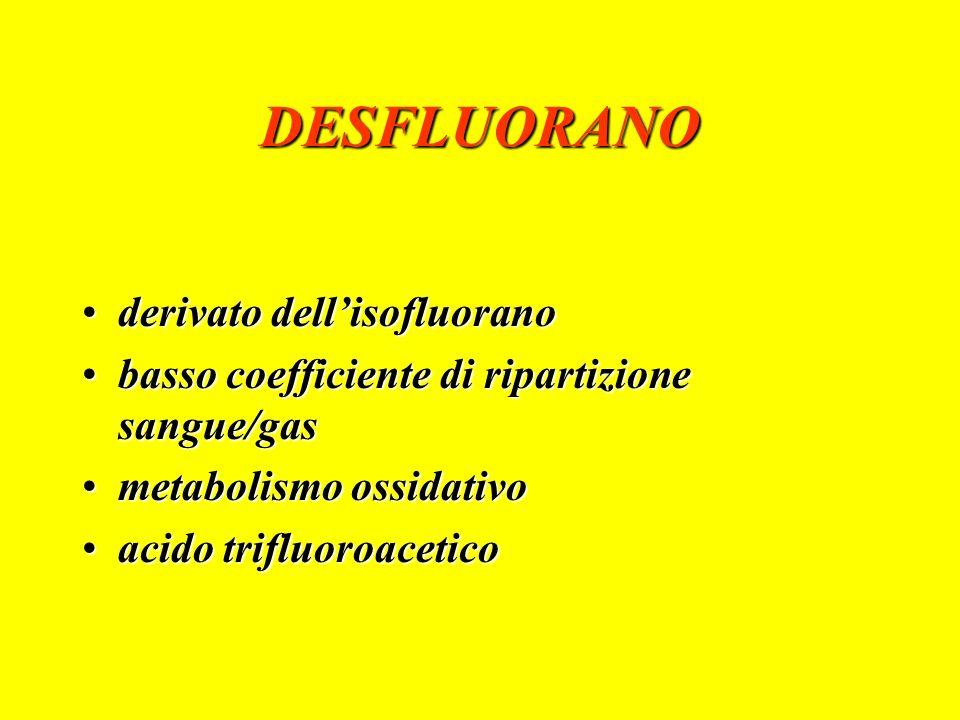 ISOFLUORANO - Eliminazione: per via respiratoria per via urinaria per via urinaria - Metaboliti: ac.