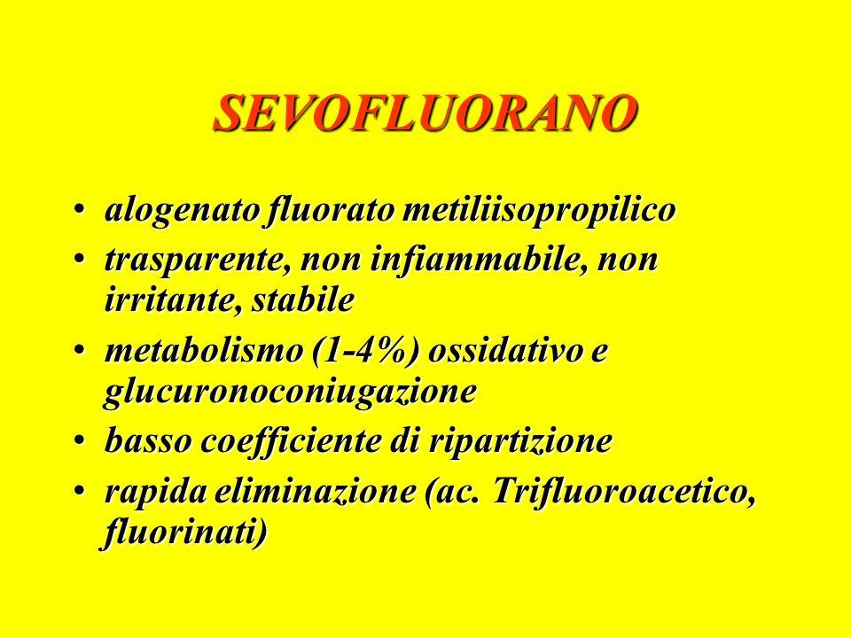 DESFLUORANO derivato dellisofluoranoderivato dellisofluorano basso coefficiente di ripartizione sangue/gasbasso coefficiente di ripartizione sangue/gas metabolismo ossidativometabolismo ossidativo acido trifluoroaceticoacido trifluoroacetico