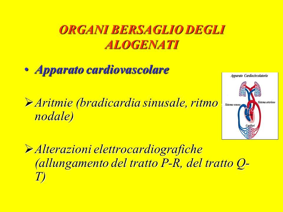 ORGANI BERSAGLIO DEGLI ALOGENATI ReneRene Alterazione del meccanismo di riassorbimento tubulare (ipotensione)