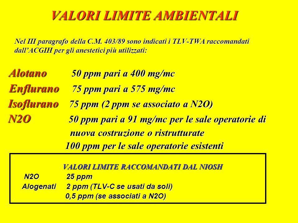 NORMATIVA DI RIFERIMENTO DPR 303 del 19/03/1956 Norme generali per ligiene del lavoro; Art.
