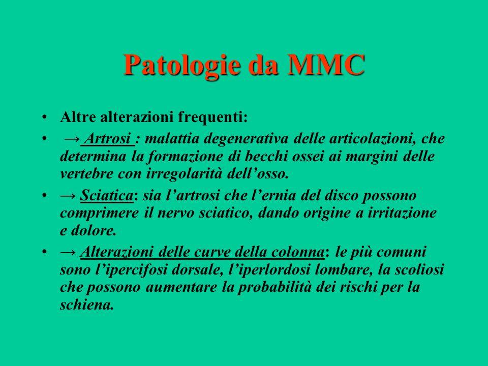 Patologie da MMC Il tratto dorso-lombare ha funzione di sostegno nel mantenimento delle posizioni del corpo e nel concepimento di movimenti; sono soprattutto le vertebre lombari a sopportare il carico, per cui può accadere che il disco intervertebrale fuoriesce dalla sua sede Ernia del disco