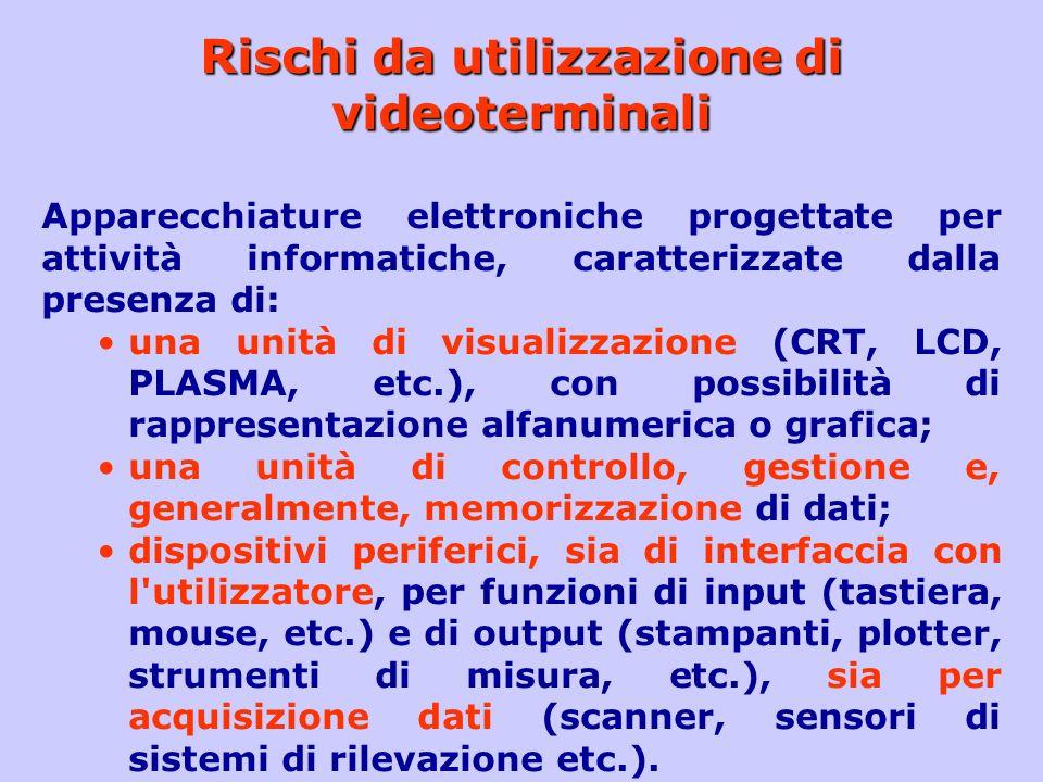 Prevenzione dei danni da MMC 1) Legislazione: D.Lgs.