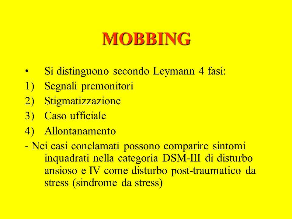 MOBBING Dallinglese to mob: attaccare, assalire aggredire Fenomeno derivante da unalterata interazione psicosociale nellambiente di lavoro Terminologia: Mobber (aggressore), mobbizzato (vittima), co-mobber (spettatore).