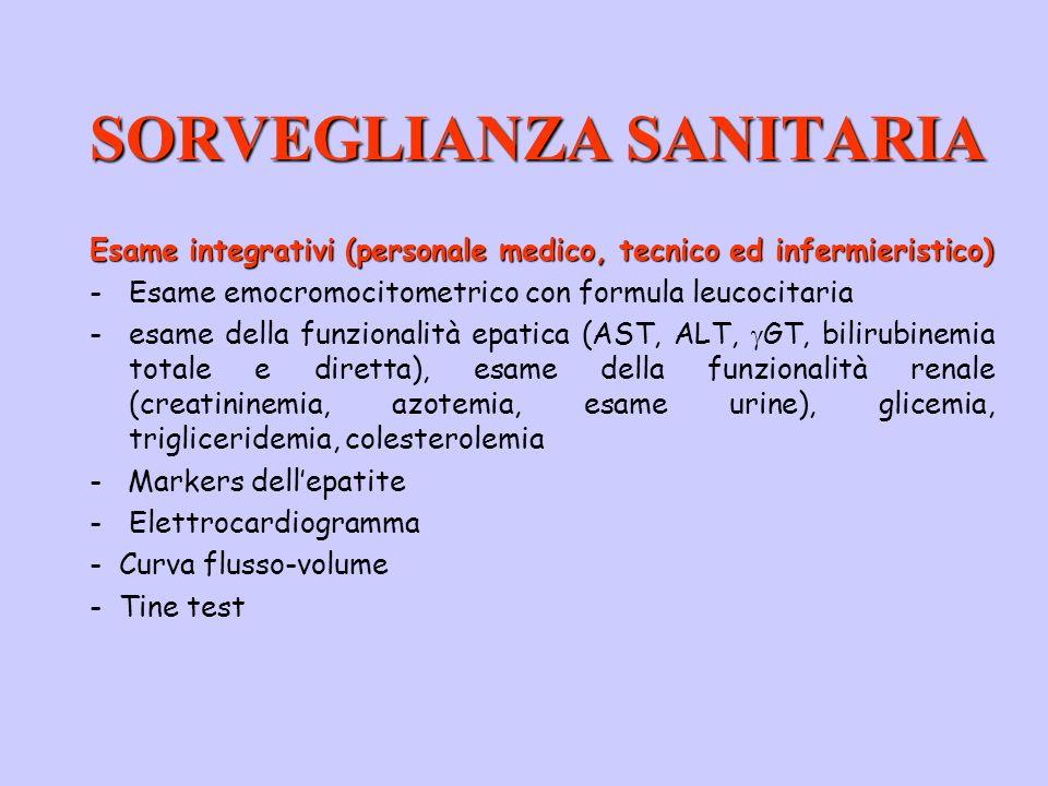 SORVEGLIANZA SANITARIA art.41 D.Lgs. 81/2008 (art.