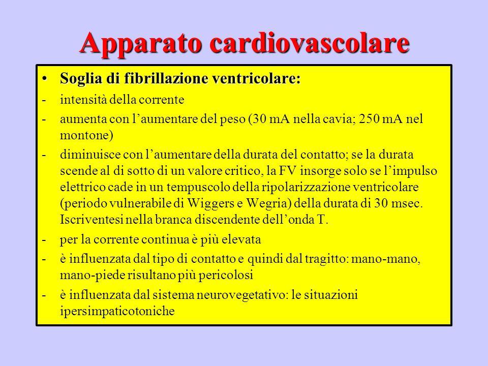 ORGANI BERSAGLIO Apparato cardiovascolareApparato cardiovascolare MuscoliMuscoli SangueSangue Apparato respiratorioApparato respiratorio Sistema nervoso centrale e perifericoSistema nervoso centrale e periferico Organi di sensoOrgani di senso CuteCute