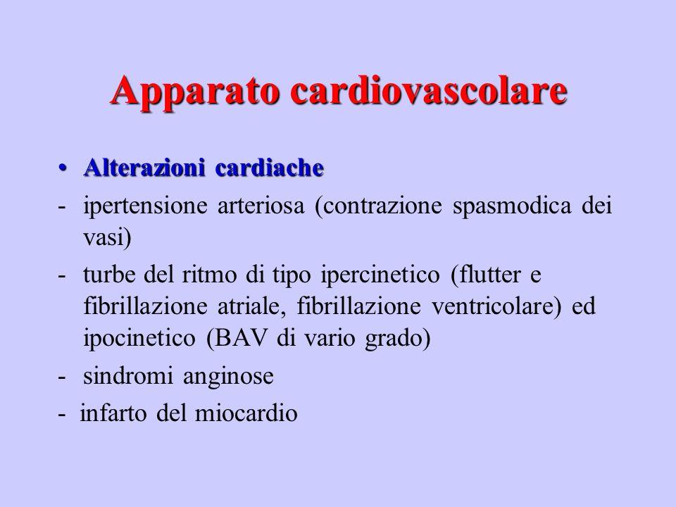 Apparato cardiovascolare Blocchi atrio-ventricolariBlocchi atrio-ventricolari -intensa stimolazione vagale -fenomeni di claudicatio A-V -ad origine asfittica Lesioni miocardiche di tipo ischemicoLesioni miocardiche di tipo ischemico -angiospastica (vasospasmo delle coronarie) -trombogena - effetto Joule diretto sul muscolo cardiaco VasiVasi -vasospasmo sia per azione diretta sulla muscolatura liscia dei vasi, sia per stimolazione del simpatico -azione trombogena per alterazioni delle pareti vasali - coagulazione intravasale massiva