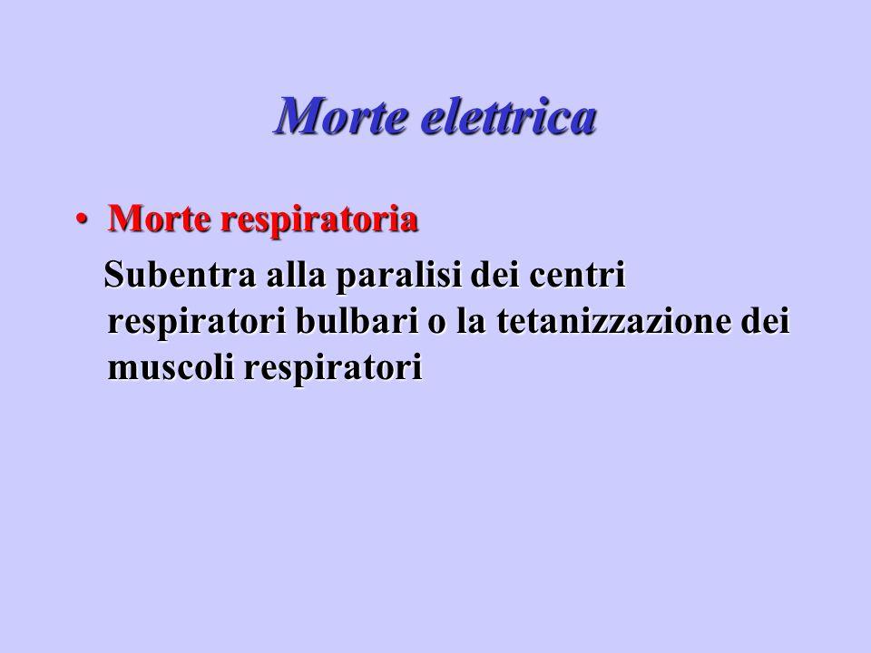 Morte elettrica Morte cardiacaMorte cardiaca Arresto primitivo del cuore, determinato o dalla paralisi dei centri circolatori bulbari oppure dalla fibrillazione ventricolare.