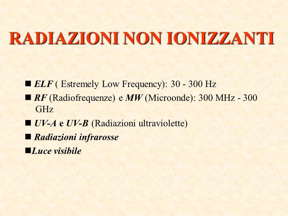 RADIAZIONI IONIZZANTI Clinica:Clinica: -leucemie e tumori solidi -Radiodermite -Infertilità -Cataratta -Mutazioni geniche e cromosomiche