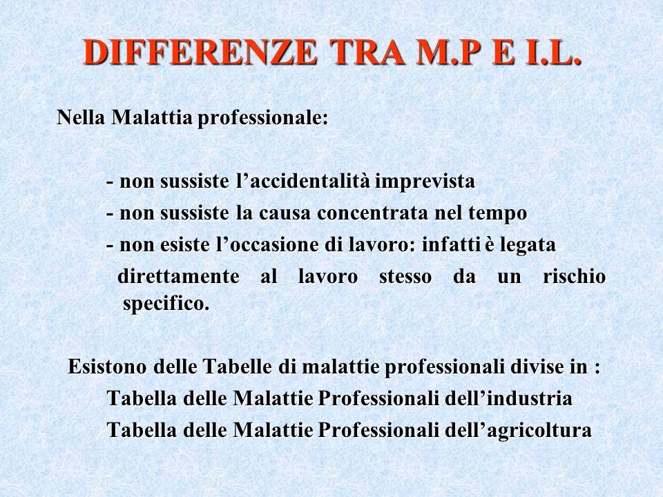 DIFFERENZE TRA M.P E I.L.