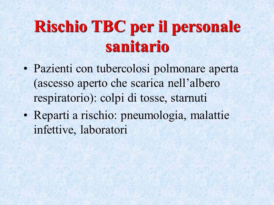 Tubercolosi (TBC) Mycobacterium tubercolosis Infezione polmonare o extrapolmonare (reni, cute, ossa) Primo contatto: complesso primario asintomatico Periodo silente Formazione di ascessi freddi ad andamento torpido (polmoni, reni, ossa) colliquantesi in condizioni di immunosoppressione
