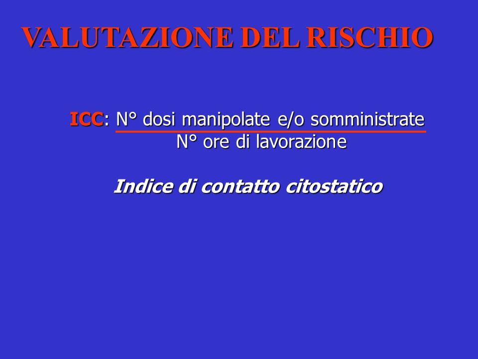 Protocollo di esami ematochimici Emocromo con formula leucocitariaEmocromo con formula leucocitaria PiastrinePiastrine Elettroliti sierici (Na +, K + )Elettroliti sierici (Na +, K + ) ColesterolemiaColesterolemia TrigliceridemiaTrigliceridemia AzotemiaAzotemia CreatininemiaCreatininemia TransaminasiTransaminasi gammaGTgammaGT Fosfatasi alcalinaFosfatasi alcalina LDHLDH CPKCPK PchesPches Bilirubinemia totale e direttaBilirubinemia totale e diretta GlicemiaGlicemia Proteine totali ed elettroforesiProteine totali ed elettroforesi Amilasemia, lipasemiaAmilasemia, lipasemia Striscio perifericoStriscio periferico IL-2 e IL-6IL-2 e IL-6