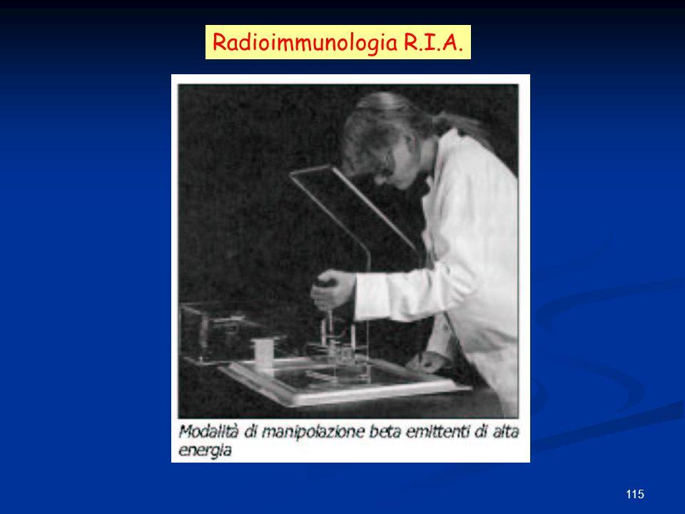 115 Radioimmunologia R.I.A.