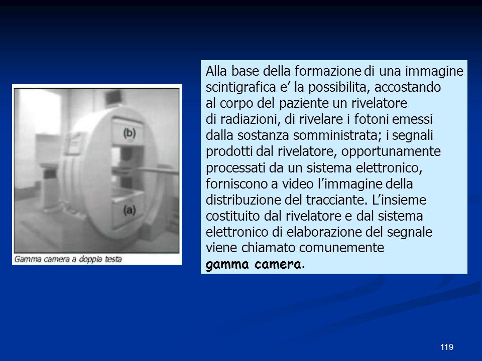 119 Alla base della formazione di una immagine scintigrafica e la possibilita, accostando al corpo del paziente un rivelatore di radiazioni, di rivela