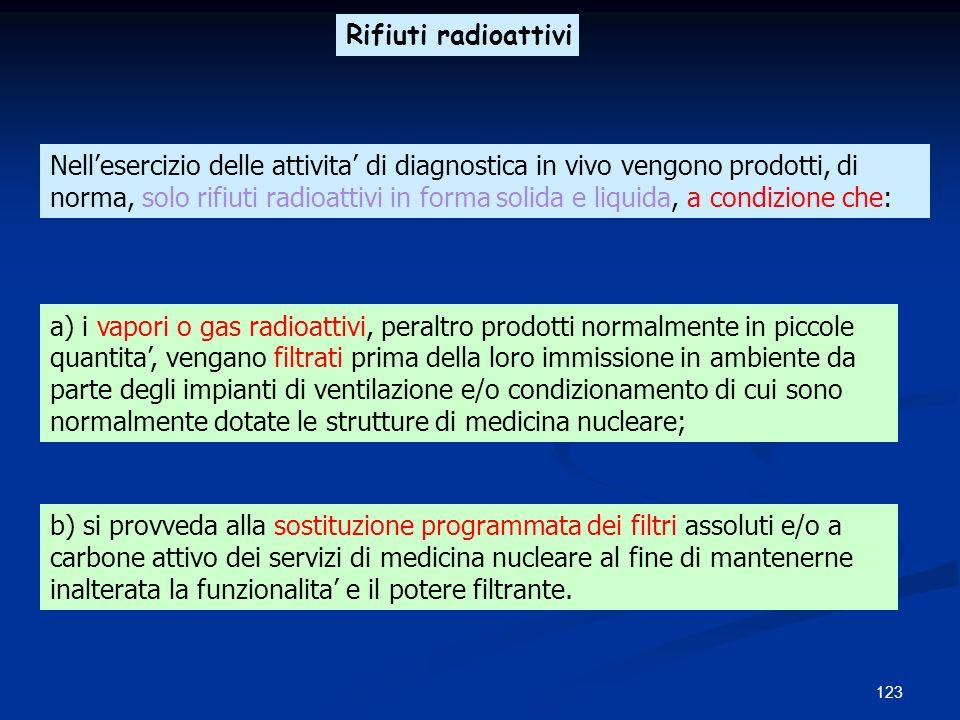 123 Rifiuti radioattivi Nellesercizio delle attivita di diagnostica in vivo vengono prodotti, di norma, solo rifiuti radioattivi in forma solida e liq