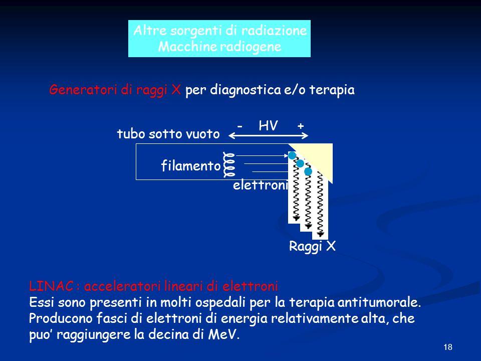 18 Altre sorgenti di radiazione Macchine radiogene LINAC : acceleratori lineari di elettroni Essi sono presenti in molti ospedali per la terapia antit