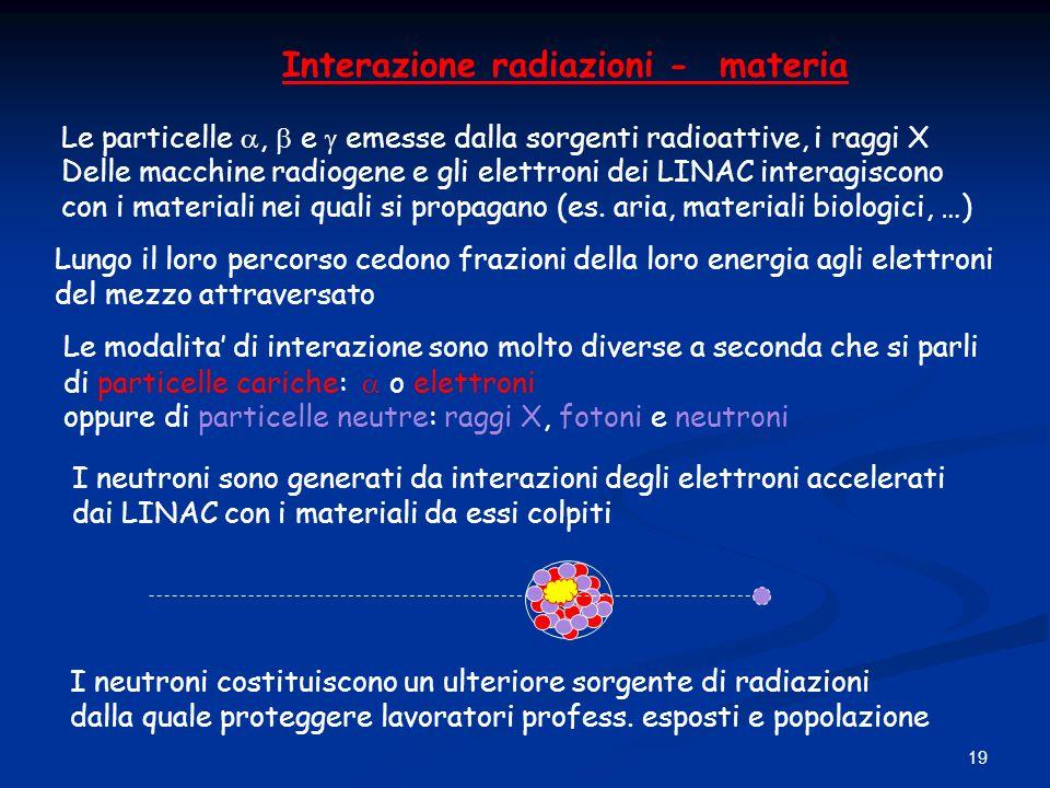 19 Interazione radiazioni - materia Le particelle, e emesse dalla sorgenti radioattive, i raggi X Delle macchine radiogene e gli elettroni dei LINAC i