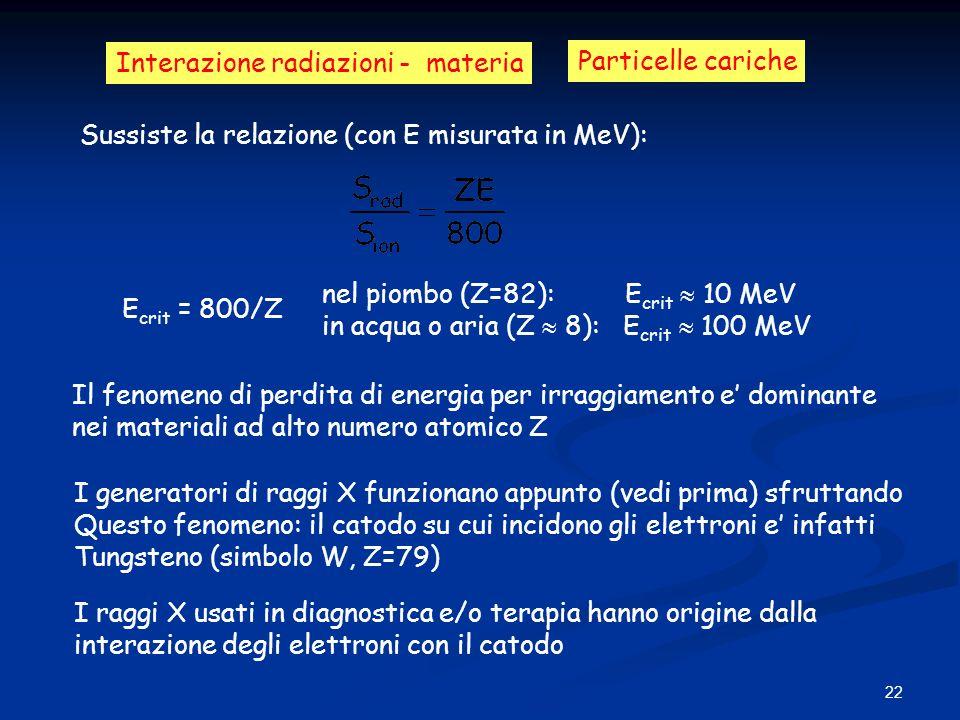 22 Interazione radiazioni - materia Particelle cariche E crit = 800/Z nel piombo (Z=82): E crit 10 MeV in acqua o aria (Z 8): E crit 100 MeV Sussiste