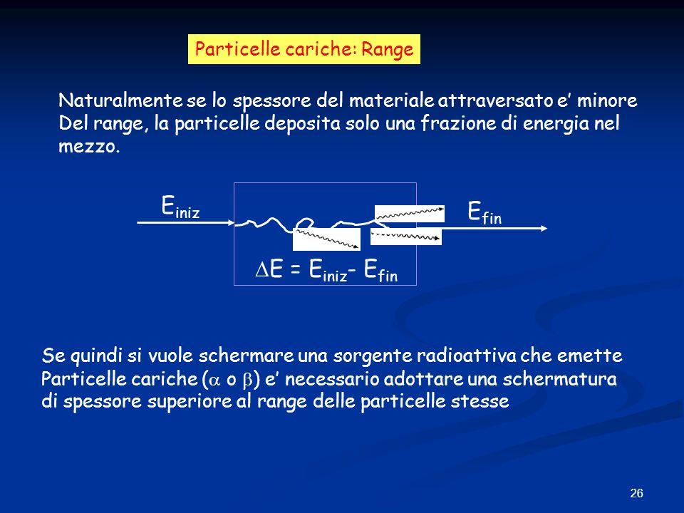 26 Particelle cariche: Range Naturalmente se lo spessore del materiale attraversato e minore Del range, la particelle deposita solo una frazione di en