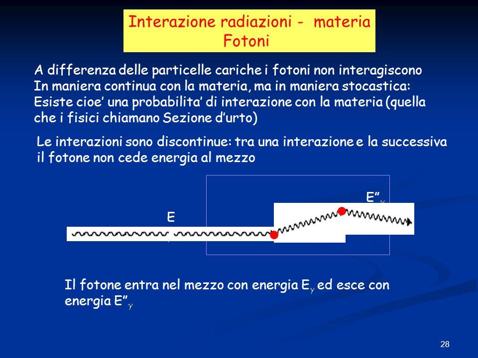 28 Interazione radiazioni - materia Fotoni A differenza delle particelle cariche i fotoni non interagiscono In maniera continua con la materia, ma in