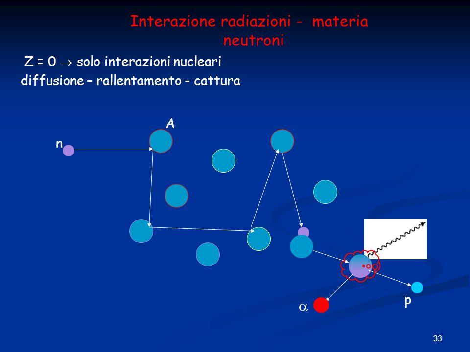 33 Interazione radiazioni - materia neutroni diffusione – rallentamento - cattura Z = 0 solo interazioni nucleari p n A