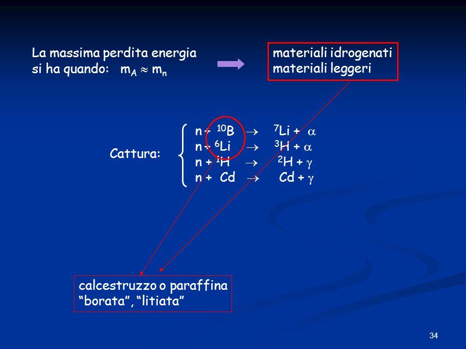 34 La massima perdita energia si ha quando: m A m n materiali idrogenati materiali leggeri n + 10 B 7 Li + n + 6 Li 3 H + n + 1 H 2 H + n + Cd Cd + Ca
