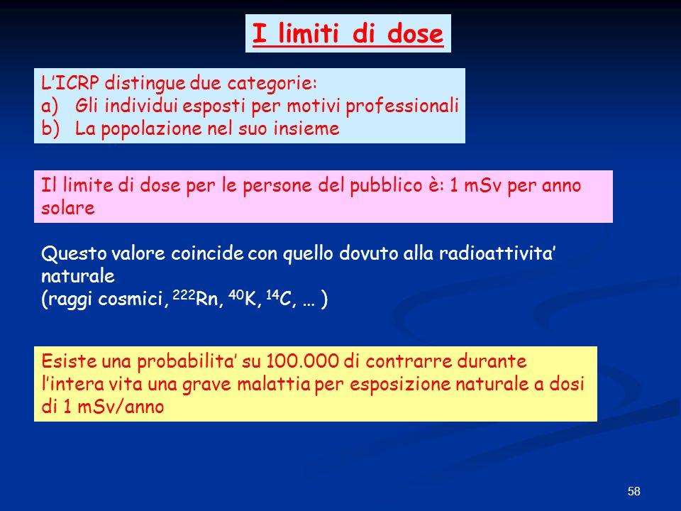 58 I limiti di dose LICRP distingue due categorie: a)Gli individui esposti per motivi professionali b)La popolazione nel suo insieme Questo valore coi