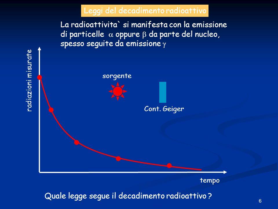 6 Leggi del decadimento radioattivo La radioattivita` si manifesta con la emissione di particelle oppure da parte del nucleo, spesso seguite da emissi
