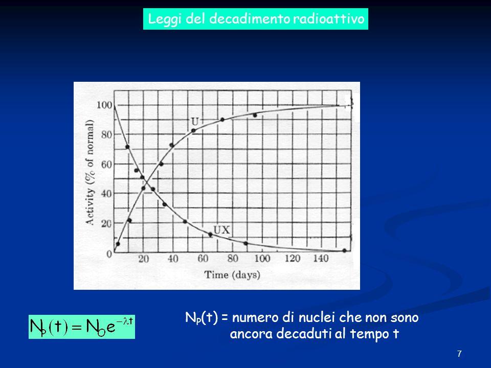 7 Leggi del decadimento radioattivo N P (t) = numero di nuclei che non sono ancora decaduti al tempo t
