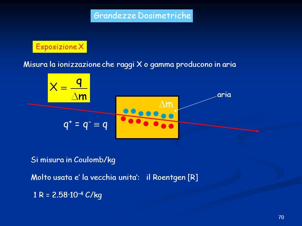 70 Grandezze Dosimetriche Esposizione X Misura la ionizzazione che raggi X o gamma producono in aria Si misura in Coulomb/kg Molto usata e la vecchia